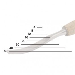 Dláto řezbářské lžícovité, profil 1, PROFI 4 mm, Narex Bystřice, B8291-04